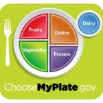 image of ChooseMyPlate.gov icon