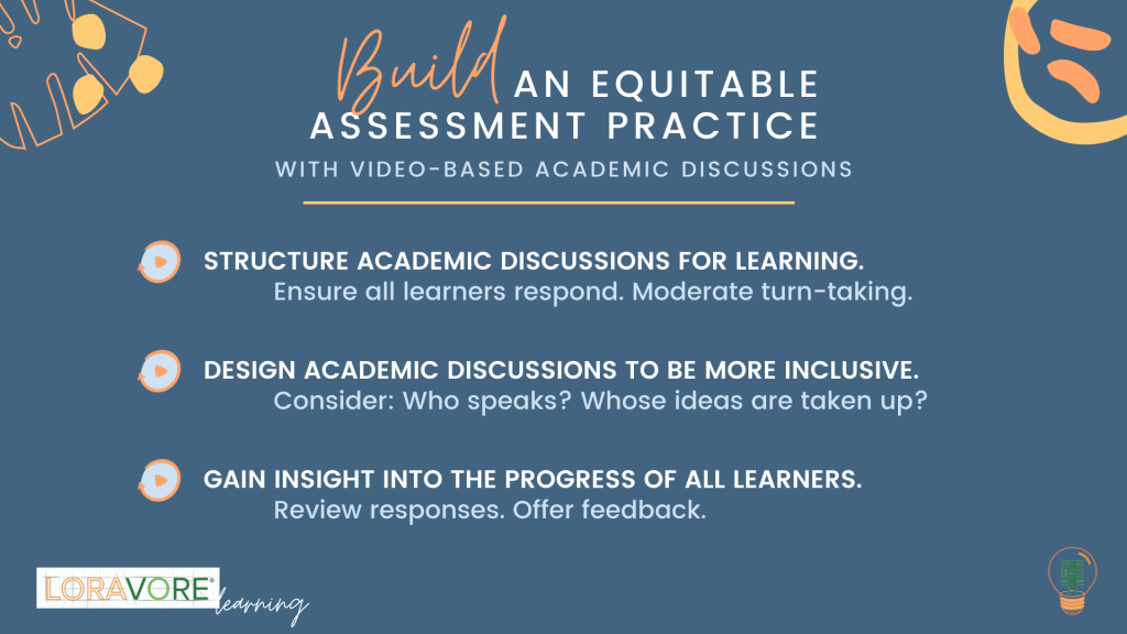 Build an Equitable Assessment Practice with Video-based academic discussions.  1. Structure academic discussions for learning. Ensure all learners respond. Moderate turn-taking.  2. Design Academic Discussions to be more inclusive. Consider: Who speaks? Whose ideas are taken up?  3. Gain Insight into the progress of all learners. Review responses. Offer feedback.