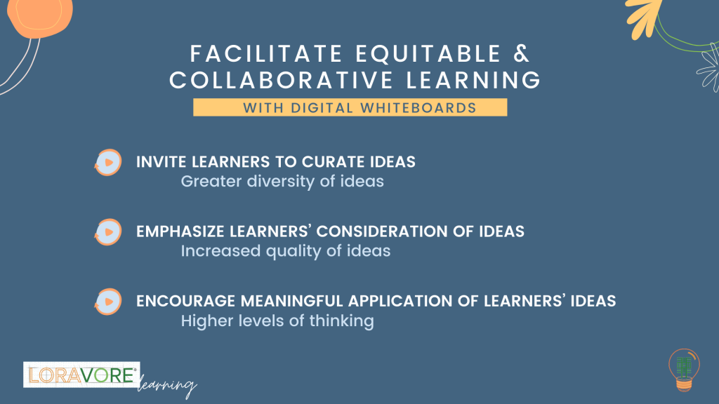 Facilitate Equitable & Collaborative Learning with Digital Whiteboards  Invite learners to curate ideas to yield a greater diversity of ideas  Emphasize learners' consideration of ideas to increase the quality of ideas  Encourage meaningful application of learners' ideas to engage them in higher levels of thinking